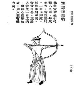 China Archery Technique